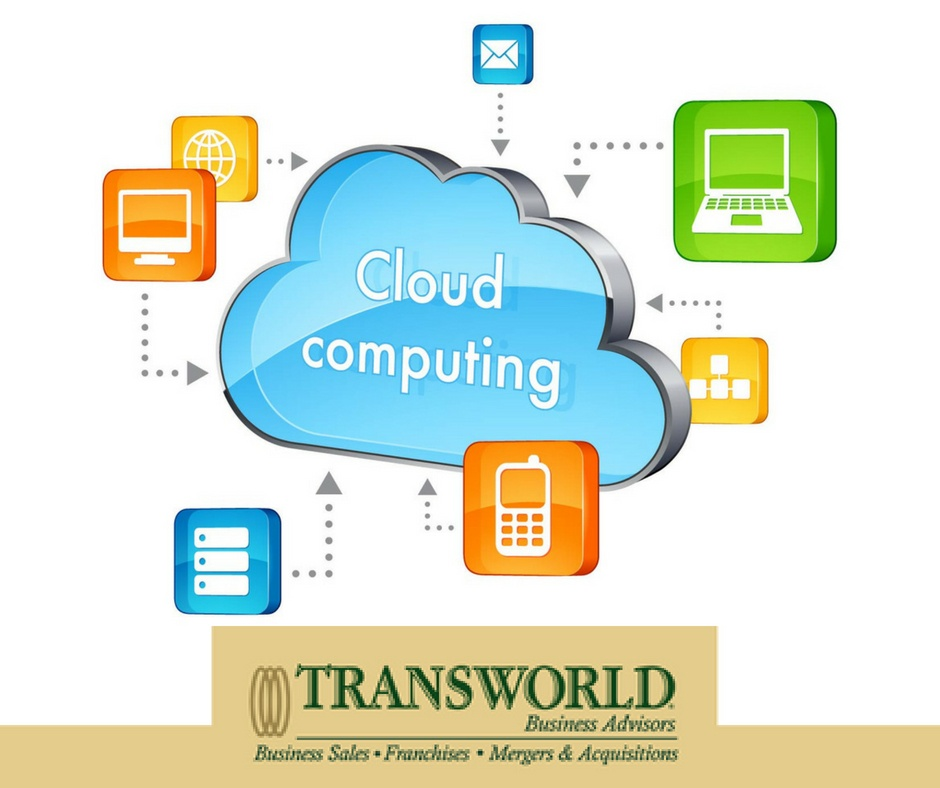 Software and Cloud Computing Business